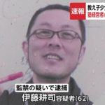 女子生徒に犬の首輪をつけて監禁!伊藤 耕司容疑者62歳