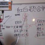 『NHK紅白歌合戦の裏側』立花孝志(NHKから国民を守る党代表)